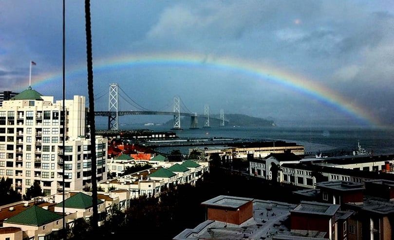Sobre o clima em San Francisco